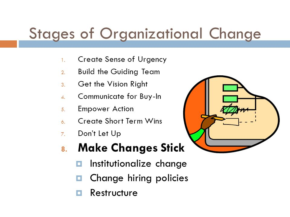 Stages of Organizational Change 1. Create Sense of Urgency 2.
