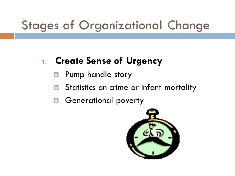 Stages of Organizational Change 1. Create Sense of Urgency  Pump handle story  Statistics on crime or infant mortality  Generational poverty