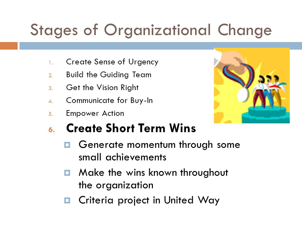 Stages of Organizational Change 1. Create Sense of Urgency 2. Build the Guiding Team 3. Get the Vision Right 4. Communicate for Buy-In 5. Empower Acti