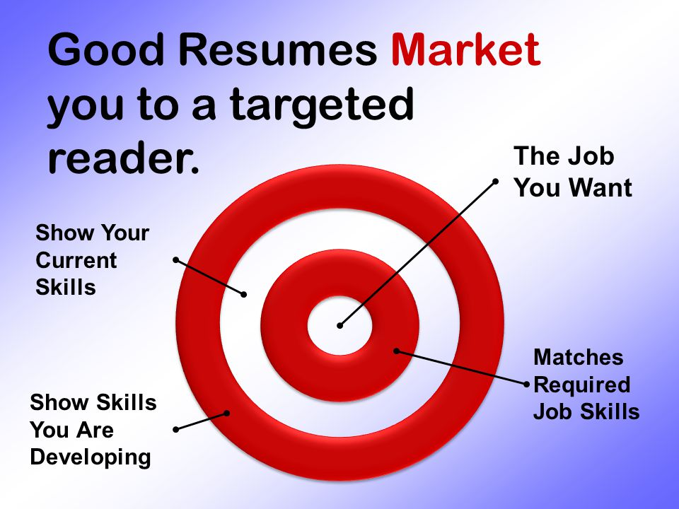 Good Resumes Market you to a targeted reader.
