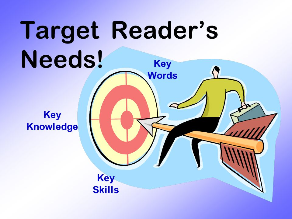 Target Reader's Needs! Key Words Key Knowledge Key Skills