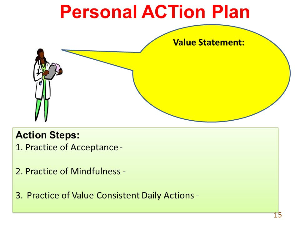 15 Personal ACTion Plan Value Statement: Action Steps: 1.