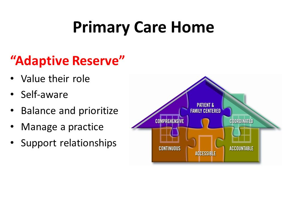 Primary Care Home Adaptive Reserve Value their role Self-aware Balance and prioritize Manage a practice Support relationships