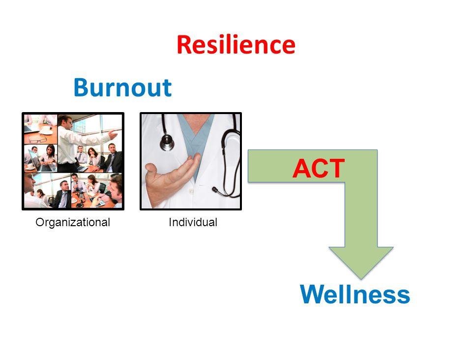 Resilience Burnout Wellness IndividualOrganizational ACT