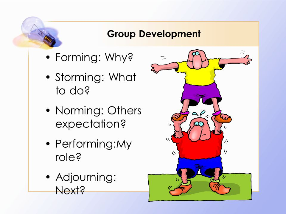 Group Development Forming: Why? Storming: What to do? Norming: Others expectation? Performing:My role? Adjourning: Next?