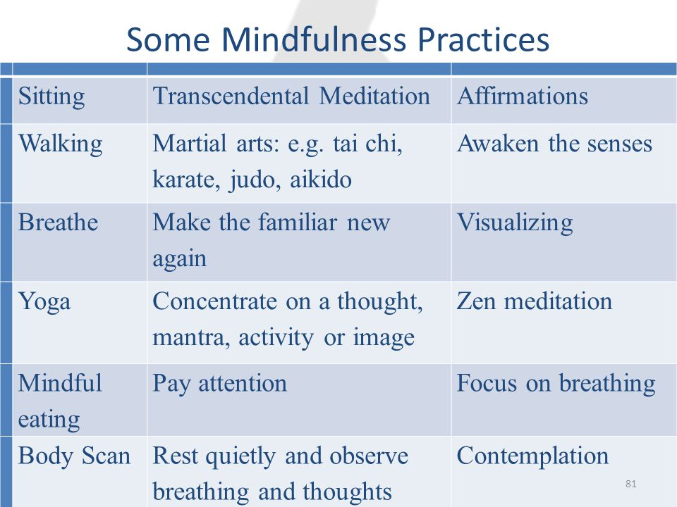Some Mindfulness Practices SittingTranscendental Meditation Affirmations Walking Martial arts: e.g.