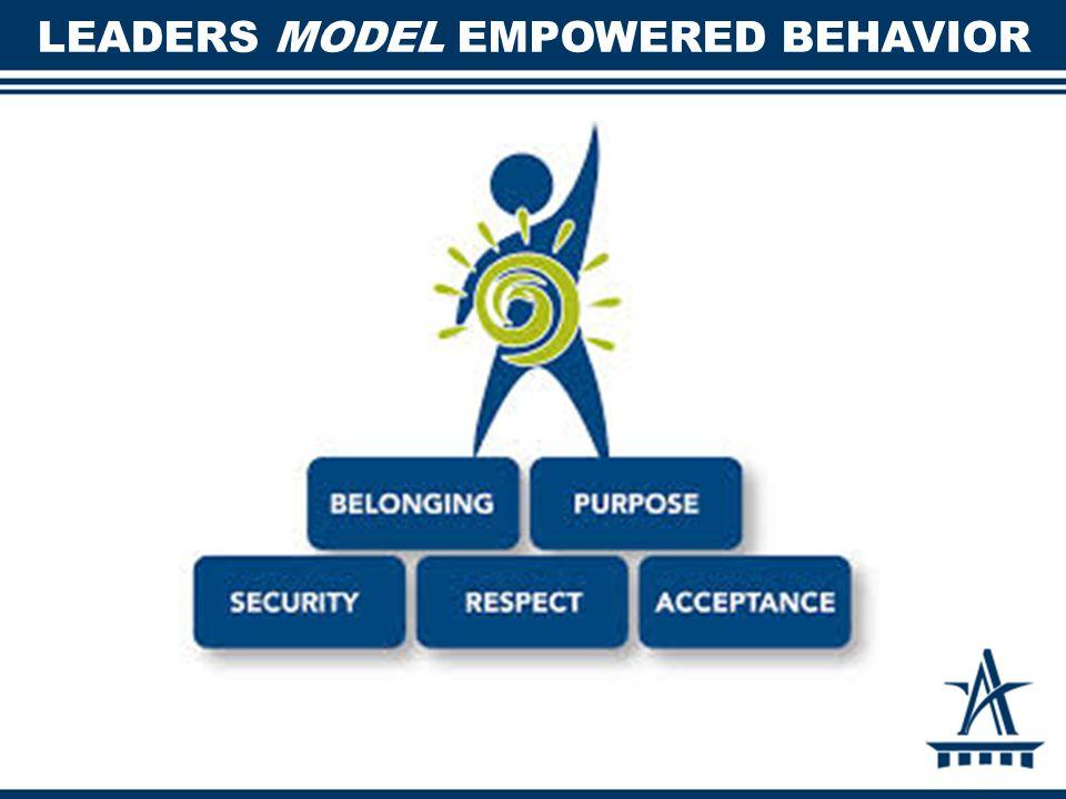 LEADERS MODEL EMPOWERED BEHAVIOR