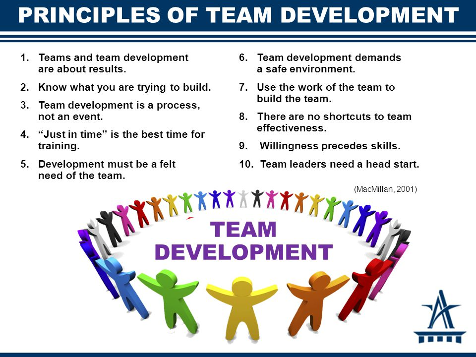 PRINCIPLES OF TEAM DEVELOPMENT 1.Teams and team development are about results.