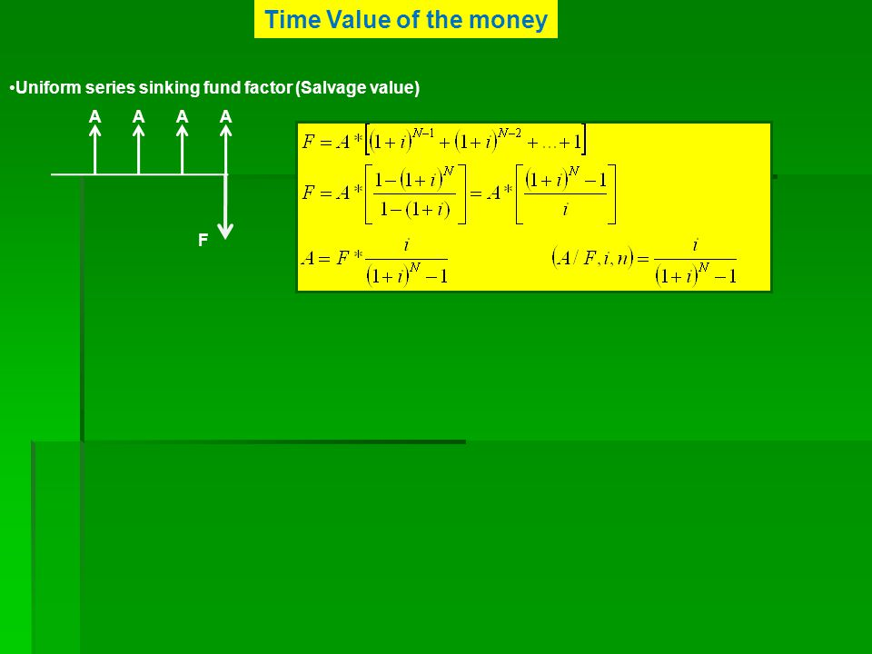 Uniform series sinking fund factor (Salvage value) Time Value of the money F AAAA