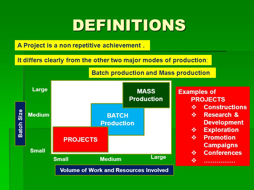 DEFINITIONS A Project is a non repetitive achievement.