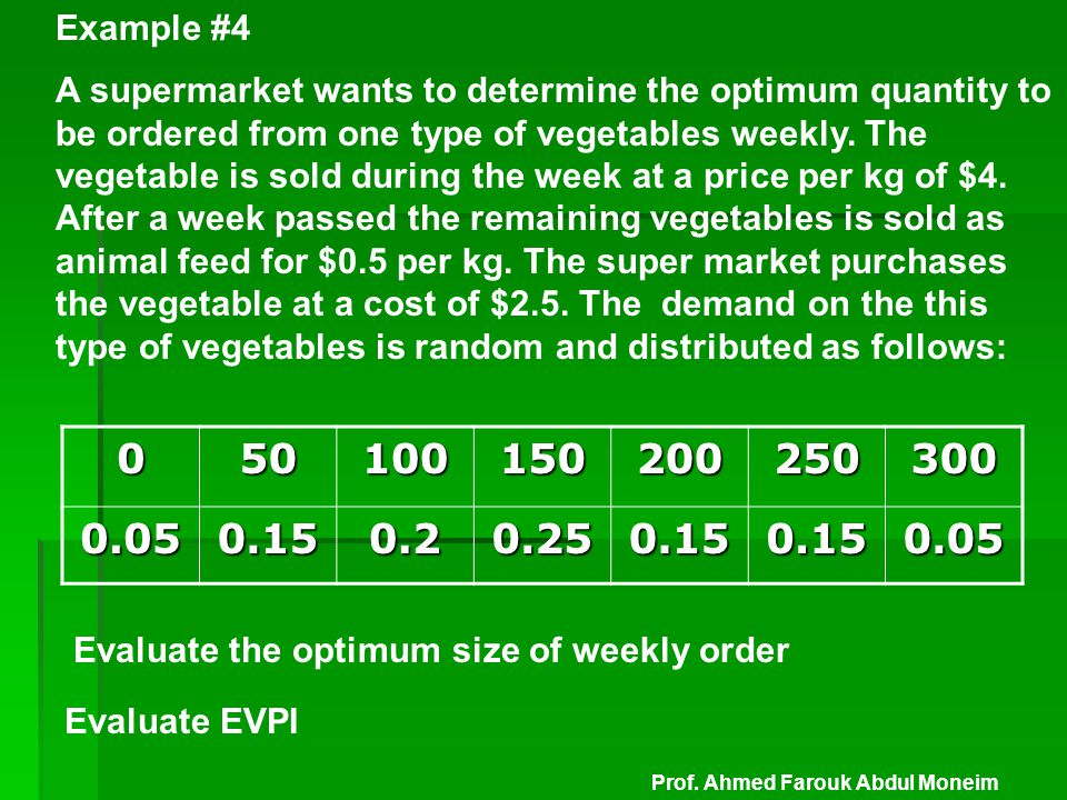Example #4 A supermarket wants to determine the optimum quantity to be ordered from one type of vegetables weekly.