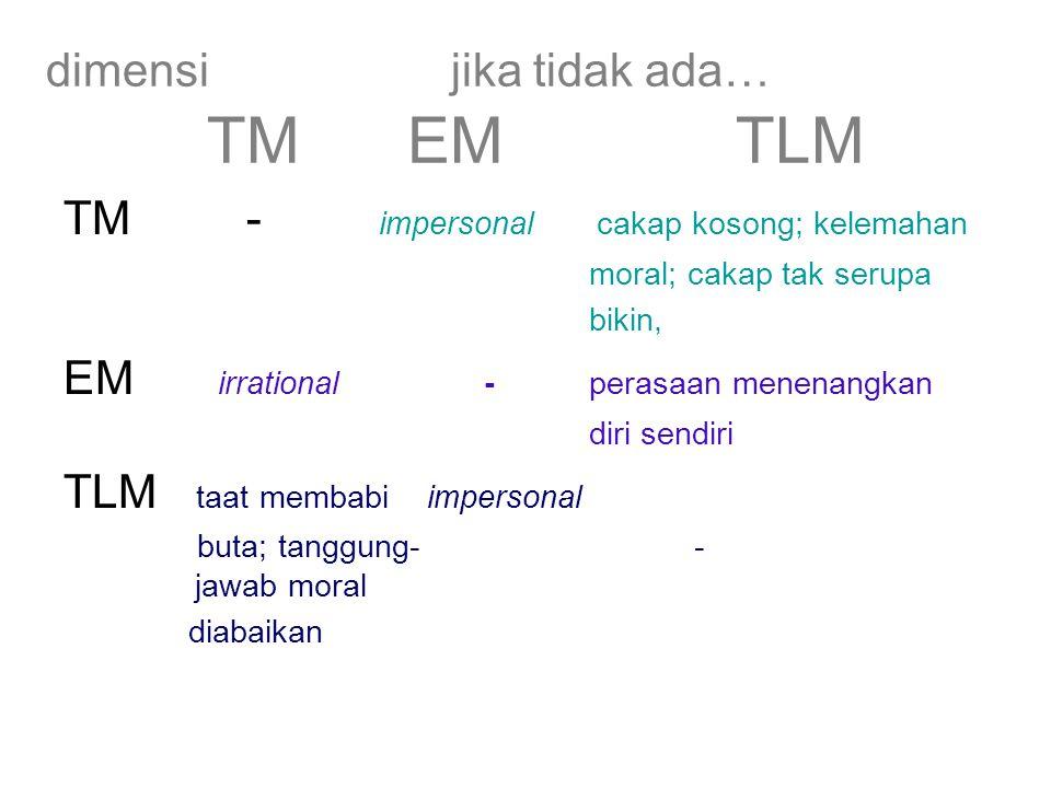 dimensi jika tidak ada… TM EM TLM TM - impersonal cakap kosong; kelemahan moral; cakap tak serupa bikin, EM irrational -perasaan menenangkan diri sendiri TLM taat membabi impersonal buta; tanggung-- jawab moral diabaikan