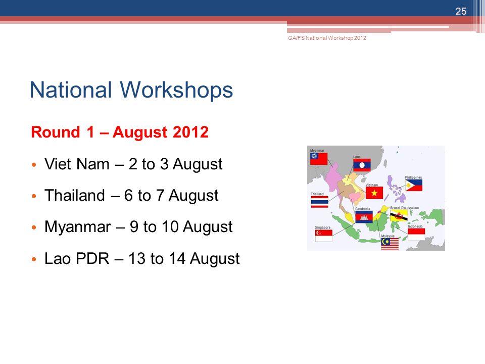 National Workshops Round 1 – August 2012 Viet Nam – 2 to 3 August Thailand – 6 to 7 August Myanmar – 9 to 10 August Lao PDR – 13 to 14 August 25 GA/FS