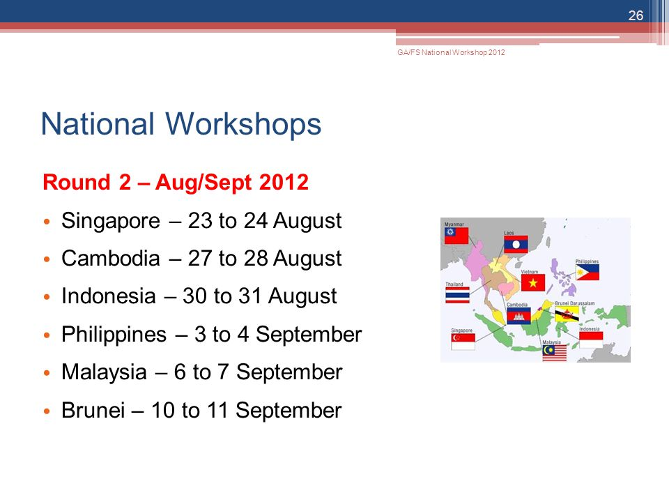 National Workshops Round 2 – Aug/Sept 2012 Singapore – 23 to 24 August Cambodia – 27 to 28 August Indonesia – 30 to 31 August Philippines – 3 to 4 Sep