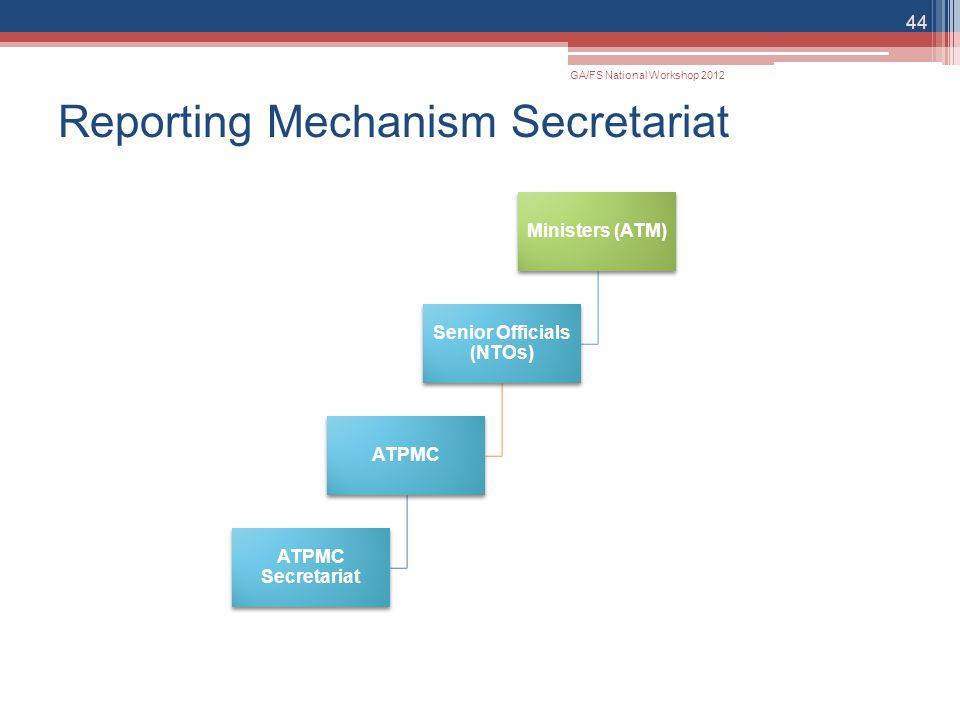 Reporting Mechanism Secretariat 44 Ministers (ATM) Senior Officials (NTOs) ATPMC ATPMC Secretariat GA/FS National Workshop 2012