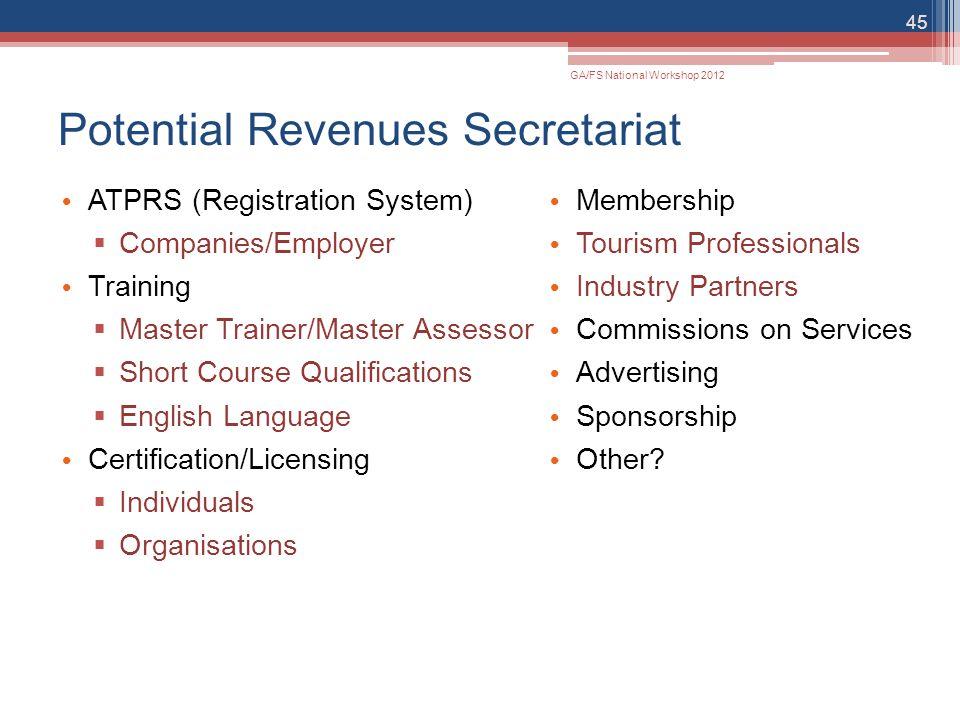 Potential Revenues Secretariat ATPRS (Registration System)  Companies/Employer Training  Master Trainer/Master Assessor  Short Course Qualification