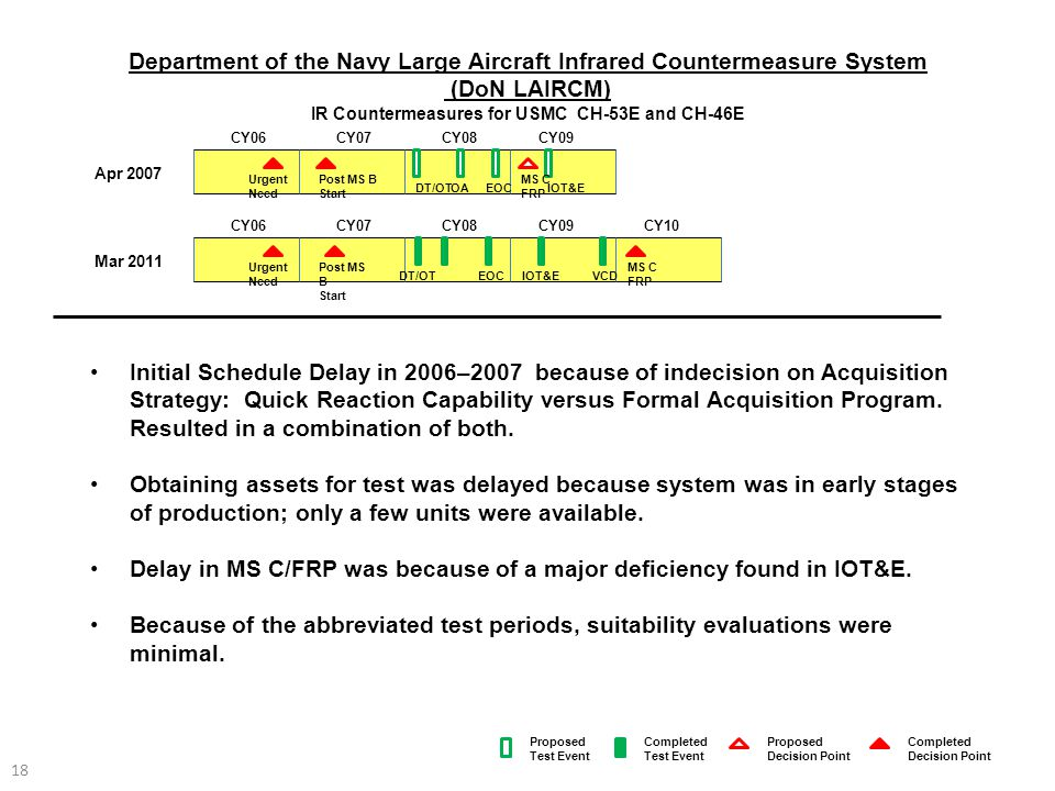 Department of the Navy Large Aircraft Infrared Countermeasure System (DoN LAIRCM) IR Countermeasures for USMC CH-53E and CH-46E Apr 2007 Mar 2011 Comp