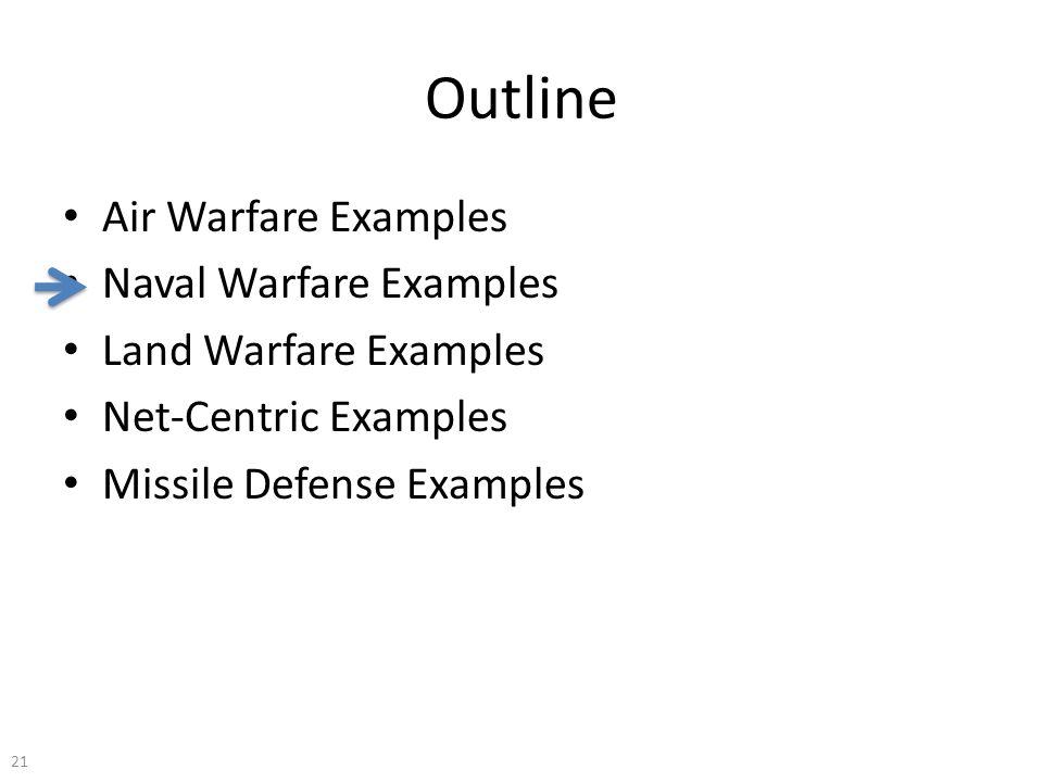 Outline Air Warfare Examples Naval Warfare Examples Land Warfare Examples Net-Centric Examples Missile Defense Examples 21