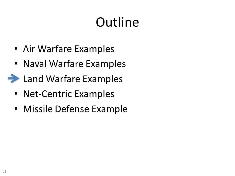 Outline Air Warfare Examples Naval Warfare Examples Land Warfare Examples Net-Centric Examples Missile Defense Example 31