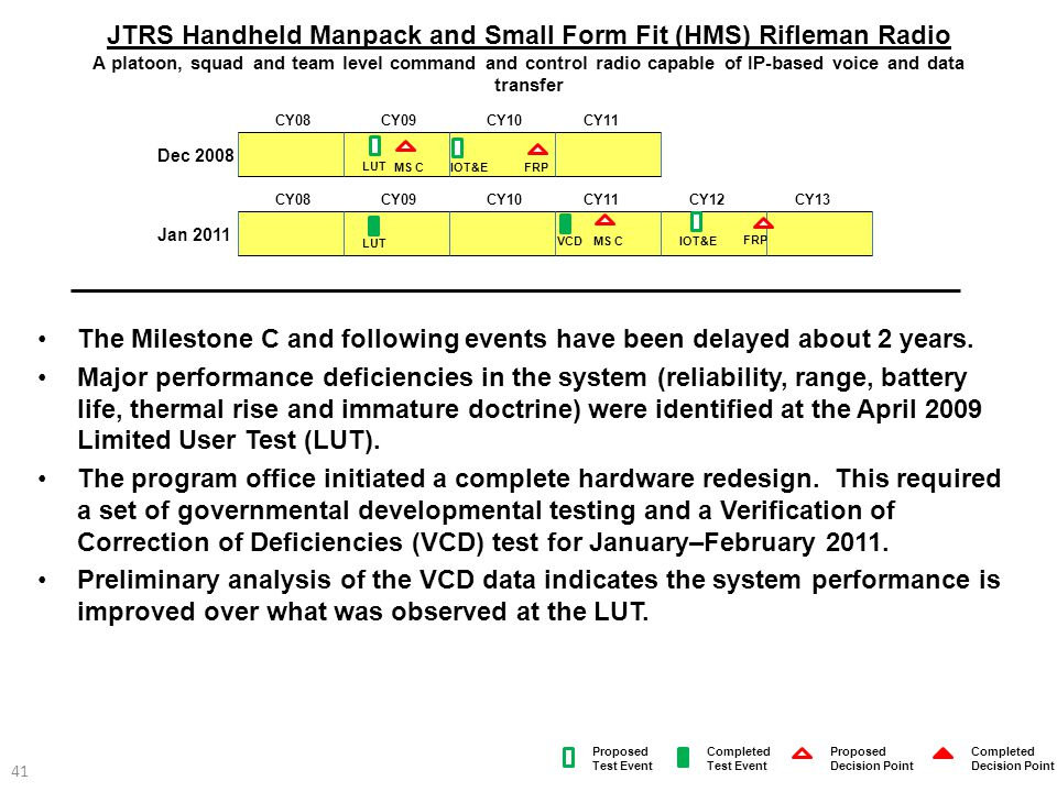 JTRS Handheld Manpack and Small Form Fit (HMS) Rifleman Radio A platoon, squad and team level command and control radio capable of IP-based voice and