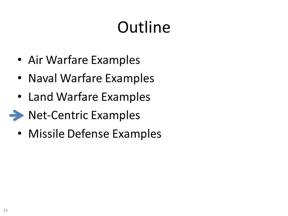 Outline Air Warfare Examples Naval Warfare Examples Land Warfare Examples Net-Centric Examples Missile Defense Examples 44
