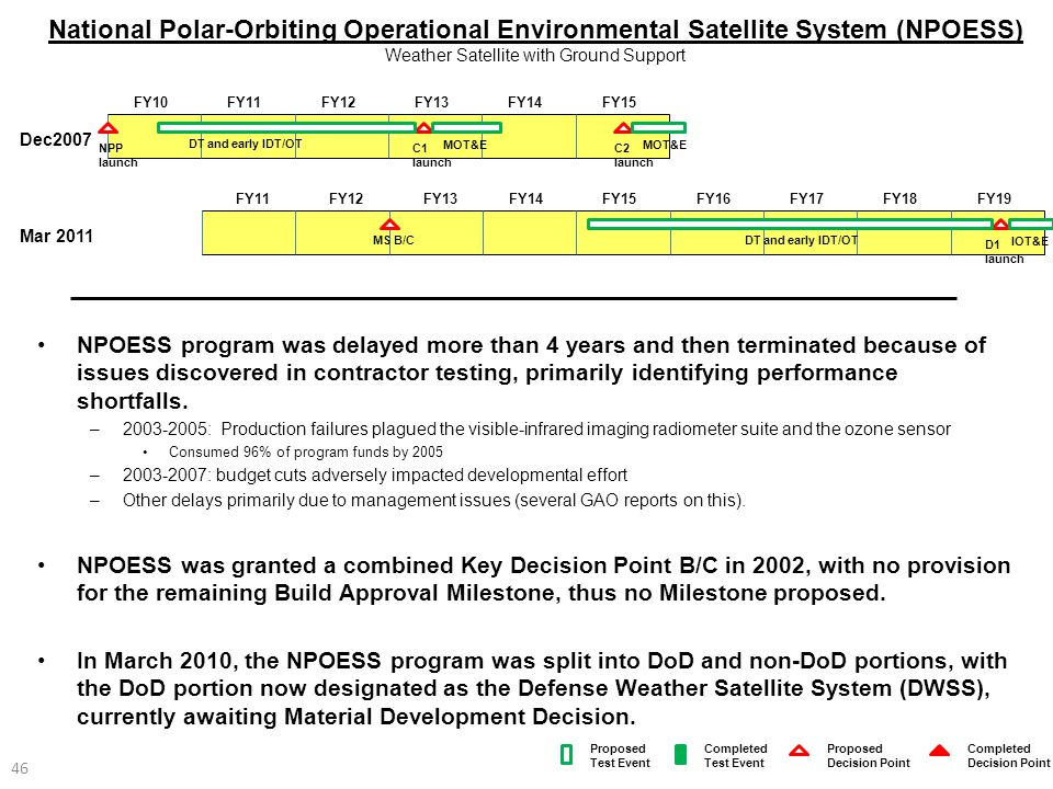 46 National Polar-Orbiting Operational Environmental Satellite System (NPOESS) Weather Satellite with Ground Support NPOESS program was delayed more t