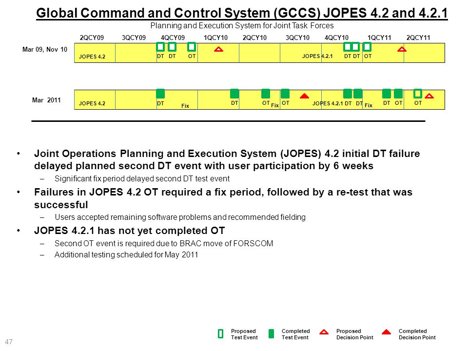 47 Global Command and Control System (GCCS) JOPES 4.2 and 4.2.1 Planning and Execution System for Joint Task Forces Joint Operations Planning and Exec