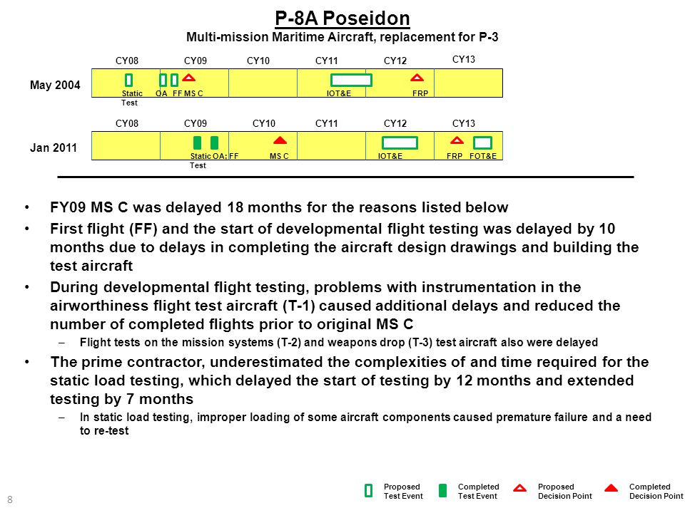 P-8A Poseidon Multi-mission Maritime Aircraft, replacement for P-3 FY09 MS C was delayed 18 months for the reasons listed below First flight (FF) and