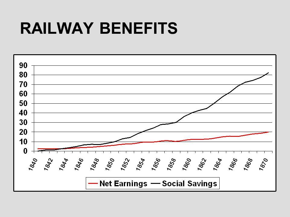 RAILWAY BENEFITS