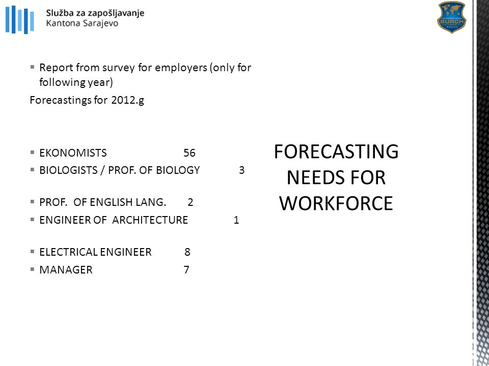  Report from survey for employers (only for following year) Forecastings for 2012.g  EKONOMISTS 56  BIOLOGISTS / PROF. OF BIOLOGY 3  PROF. OF ENGL