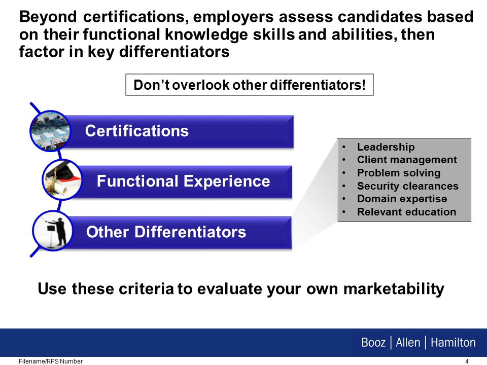 4Filename/RPS Number Certifications Functional Experience Other Differentiators Leadership Client management Problem solving Security clearances Domai