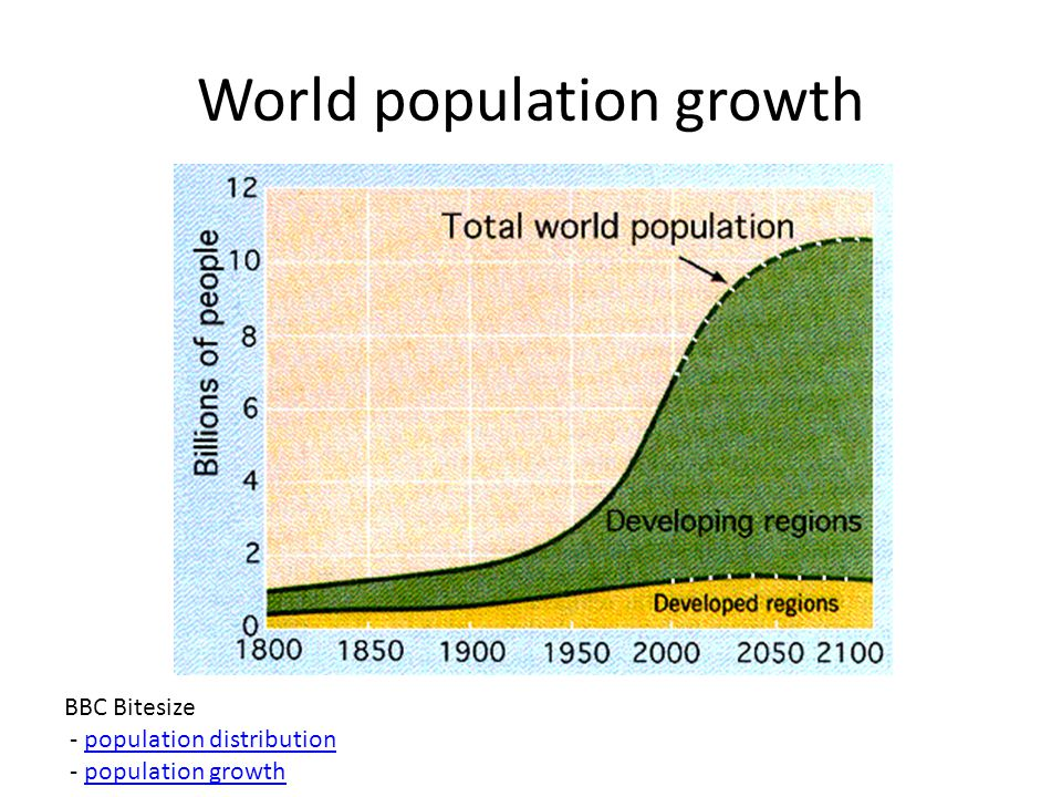 World population growth BBC Bitesize - population distributionpopulation distribution - population growthpopulation growth