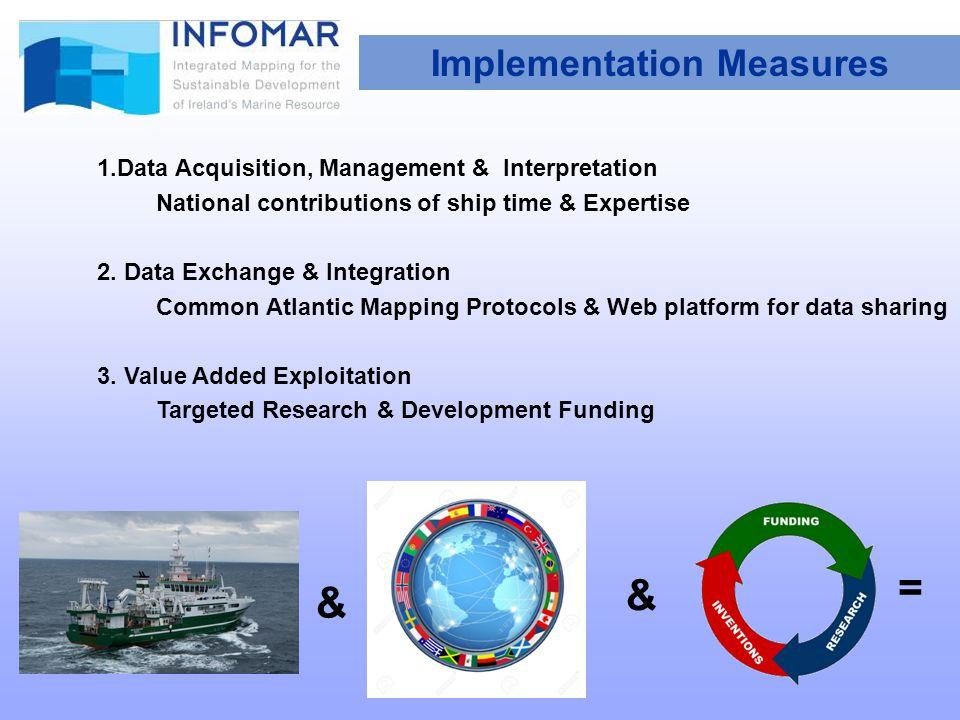 Implementation Measures 1.Data Acquisition, Management & Interpretation National contributions of ship time & Expertise 2.