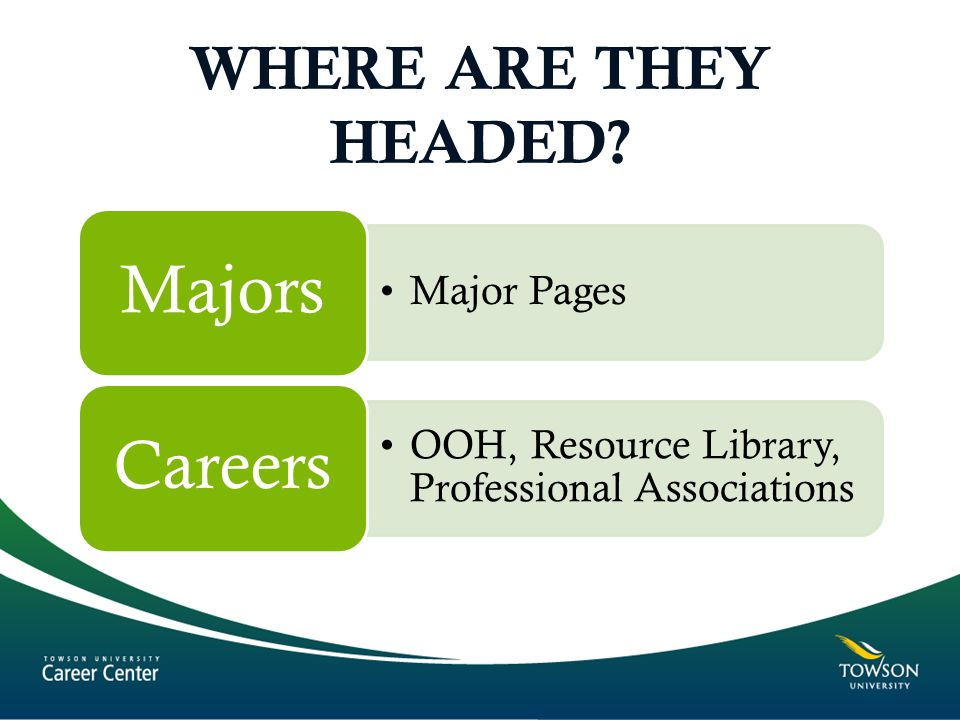 WHERE ARE THEY HEADED? Major Pages Majors OOH, Resource Library, Professional Associations Careers