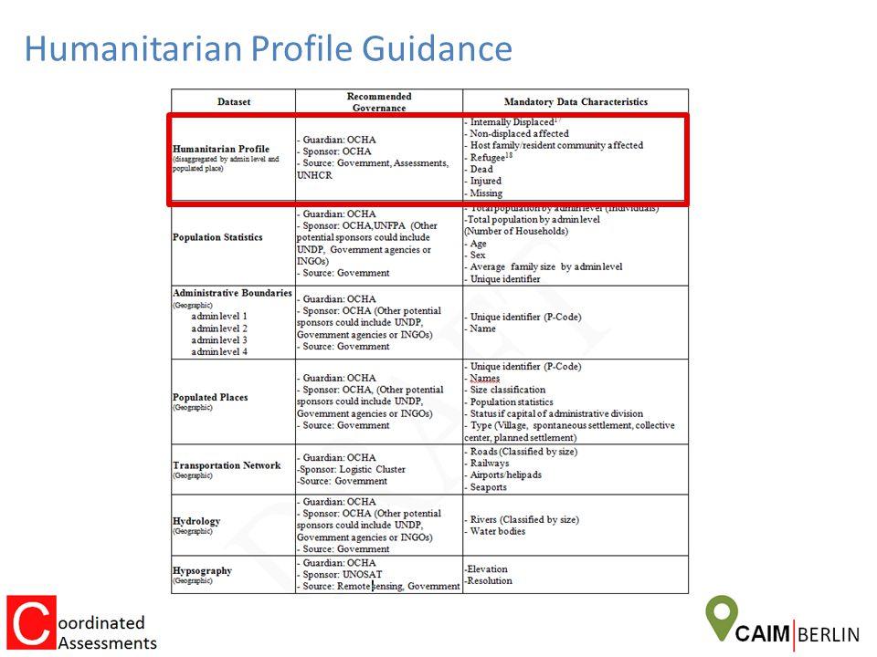 Humanitarian Profile Guidance