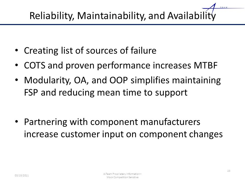TEAM Reliability, Maintainability, and Availability Creating list of sources of failure COTS and proven performance increases MTBF Modularity, OA, and