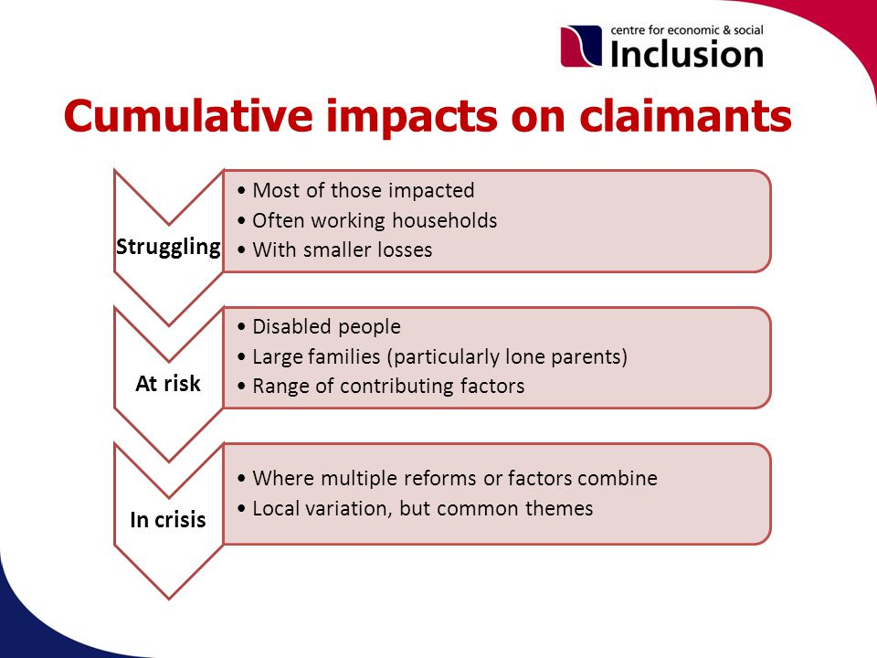 Cumulative impacts on claimants Struggling Most of those impacted Often working households With smaller losses At risk Disabled people Large families (particularly lone parents) Range of contributing factors In crisis Where multiple reforms or factors combine Local variation, but common themes