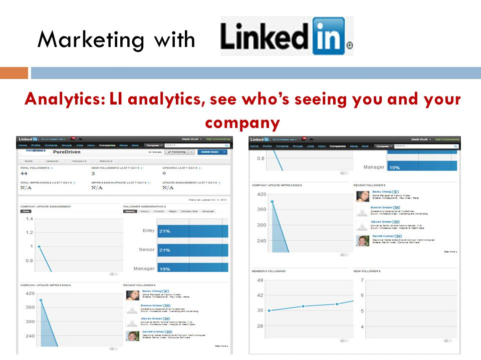 Marketing with Analytics: LI analytics, see who's seeing you and your company