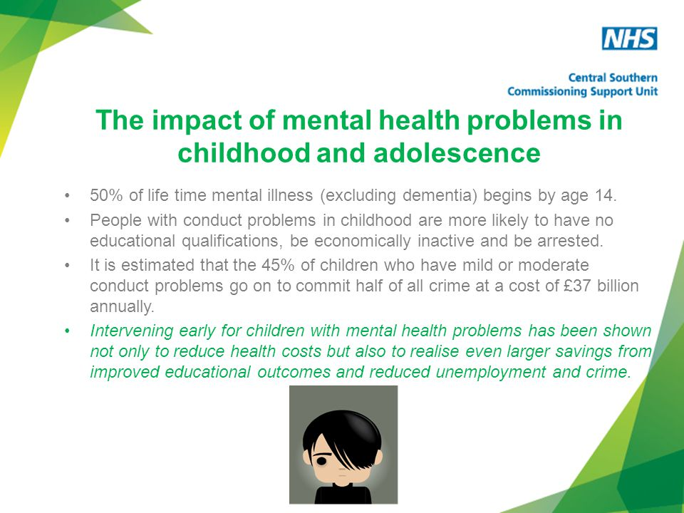 The impact of mental health problems in childhood and adolescence 50% of life time mental illness (excluding dementia) begins by age 14.