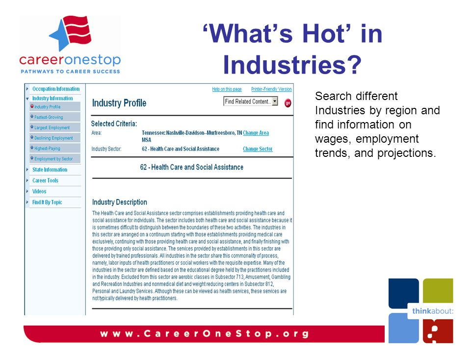 'What's Hot' in Industries.