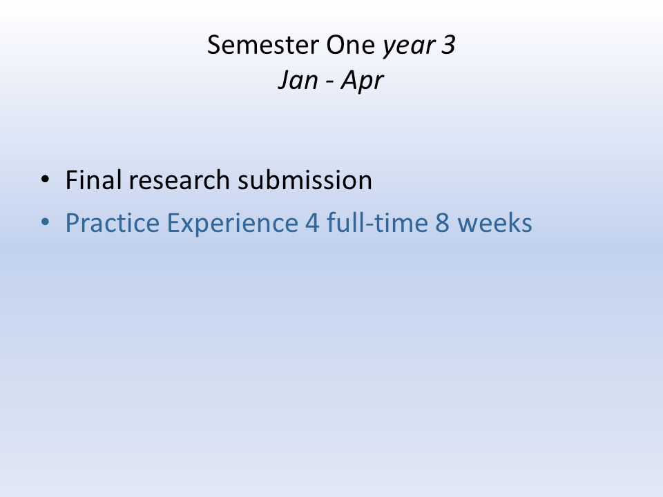 Semester One year 3 Jan - Apr Final research submission Practice Experience 4 full-time 8 weeks