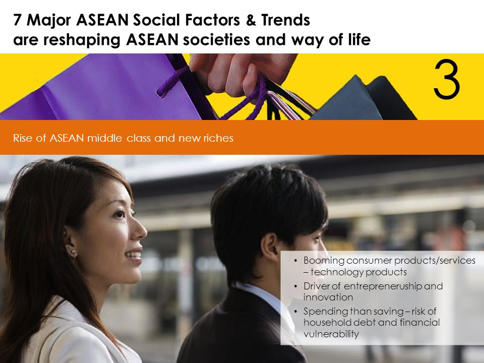 3 7 Major ASEAN Social Factors & Trends are reshaping ASEAN societies and way of life Rise of ASEAN middle class and new riches Booming consumer products/services – technology products Driver of entrepreneruship and innovation Spending than saving – risk of household debt and financial vulnerability