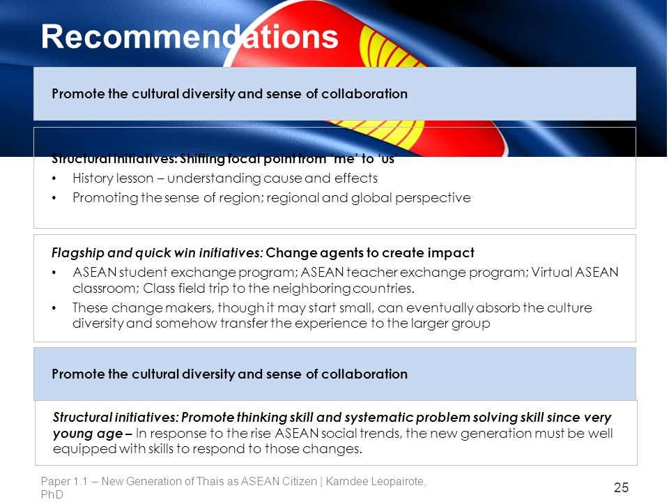 Recommendations Paper 1.1 – New Generation of Thais as ASEAN Citizen | Karndee Leopairote, PhD 25 Promote the cultural diversity and sense of collaboration Structural initiatives: Shifting focal point from 'me' to 'us' History lesson – understanding cause and effects Promoting the sense of region; regional and global perspective Flagship and quick win initiatives: Change agents to create impact ASEAN student exchange program; ASEAN teacher exchange program; Virtual ASEAN classroom; Class field trip to the neighboring countries.