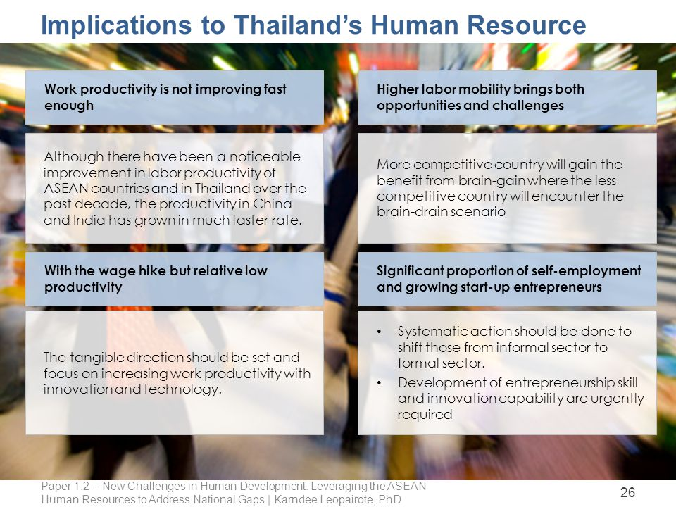 Implications to Thailand's Human Resource Paper 1.2 – New Challenges in Human Development: Leveraging the ASEAN Human Resources to Address National Gaps | Karndee Leopairote, PhD 26 Although there have been a noticeable improvement in labor productivity of ASEAN countries and in Thailand over the past decade, the productivity in China and India has grown in much faster rate.