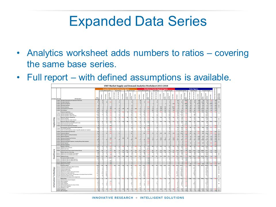 Expanded Data Series Analytics worksheet adds numbers to ratios – covering the same base series.