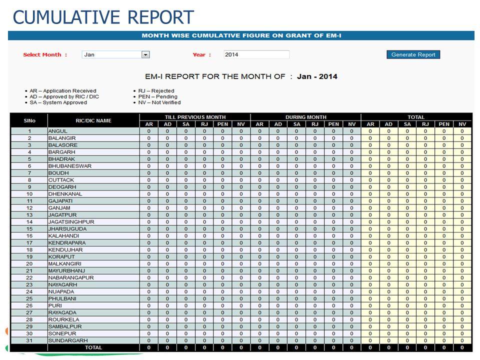 CUMULATIVE REPORT
