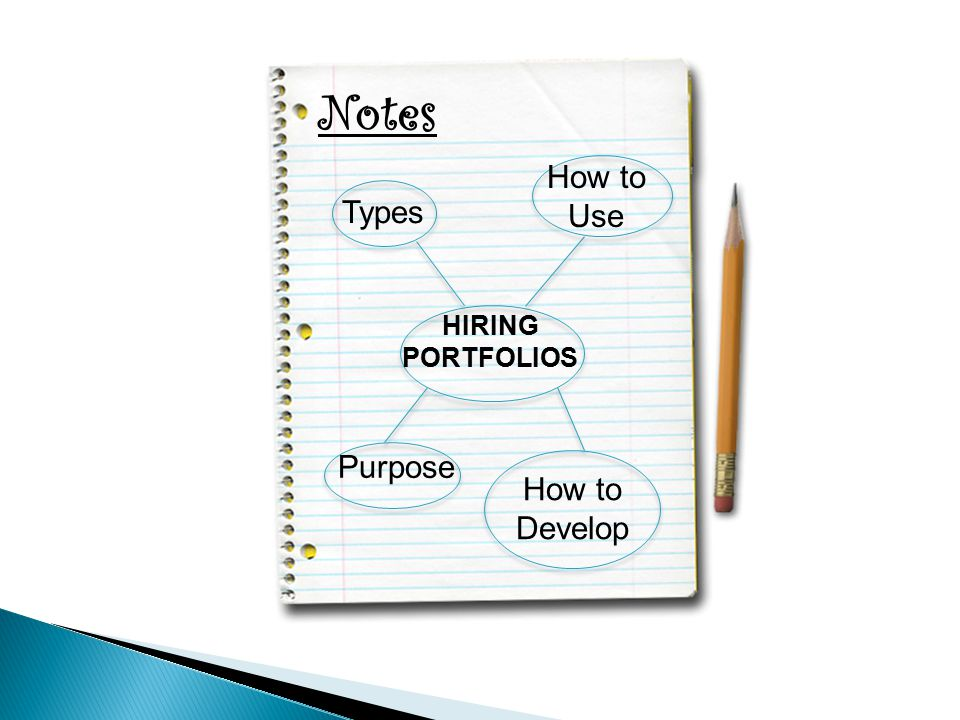 Notes HIRING PORTFOLIOS Types How to Use Purpose How to Develop