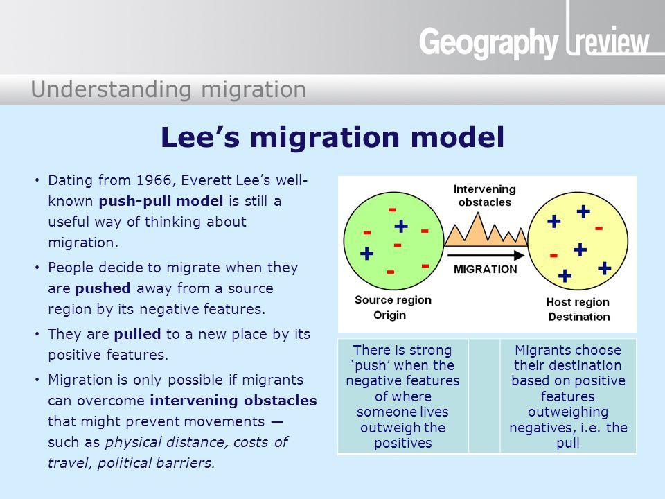 Understanding migration Lee's migration model Dating from 1966, Everett Lee's well- known push-pull model is still a useful way of thinking about migration.