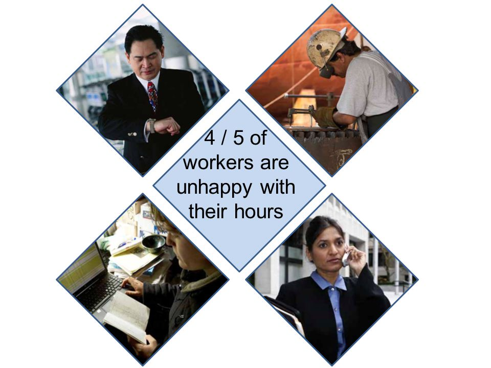 4 / 5 of workers are unhappy with their hours