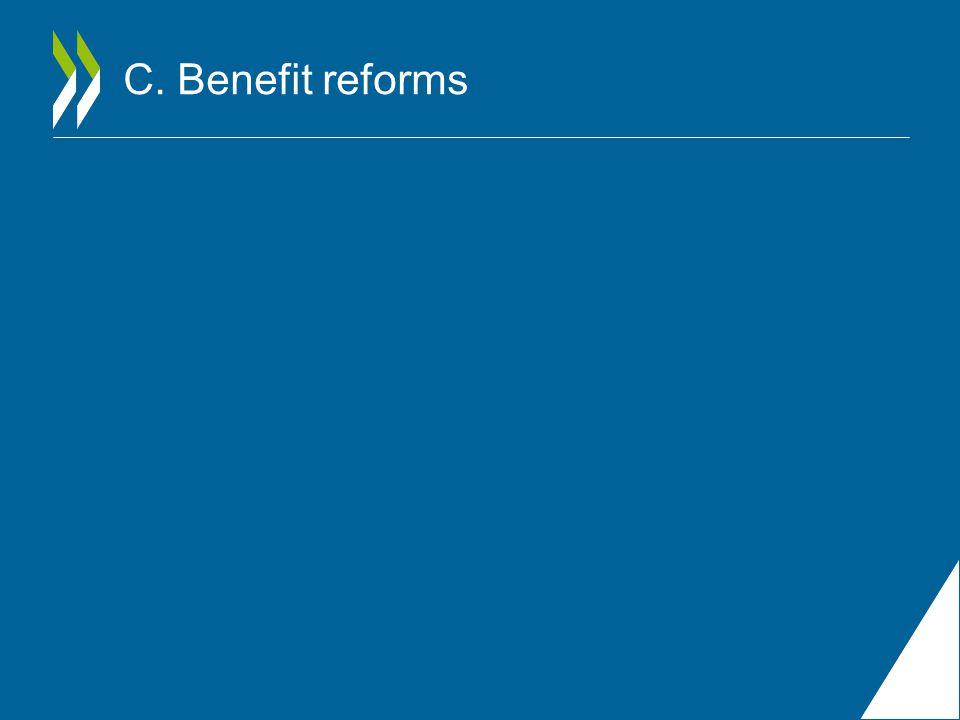 C. Benefit reforms